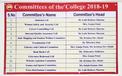IQAC COMMITTEES – Jain Sanskrit College
